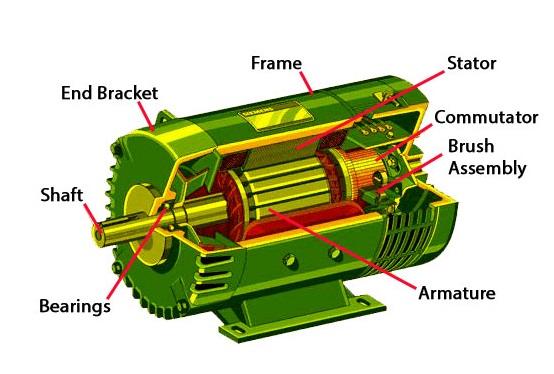 Electric Motor Diagram